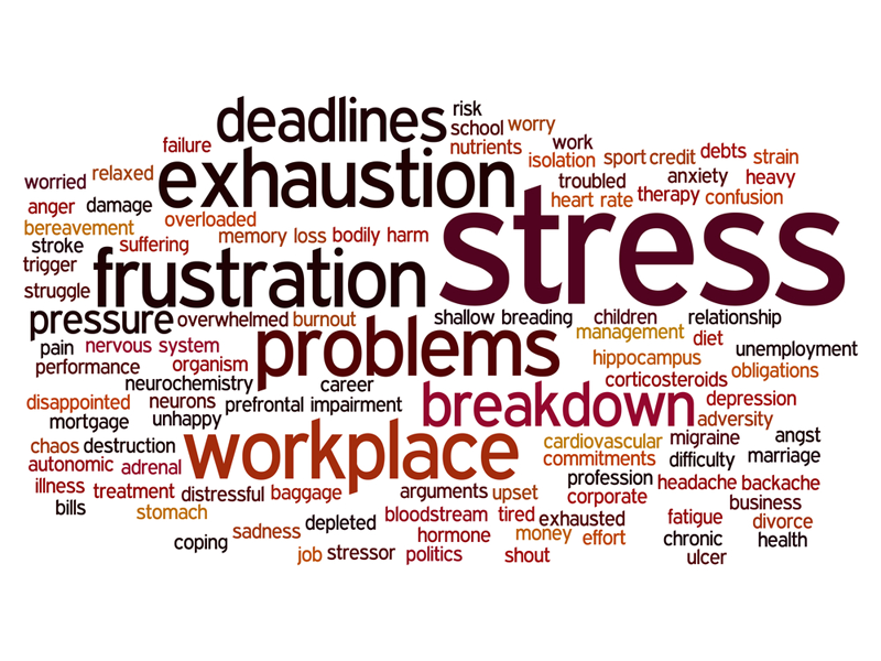 tipologie di stress - i diversi tipi di stress