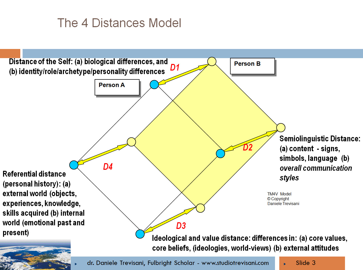 le 4 distanze della comunicazione umana