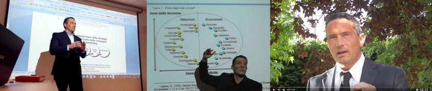 Metodi di Coaching - Il Metodo HPM HPM daniele trevisani formazione aziendale coaching