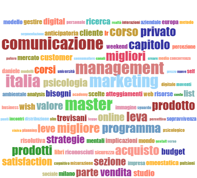 Migliore Master in Marketing Management e Comunicazione in Italia